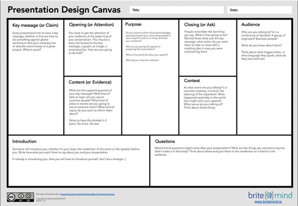 Presentation Design Canvas